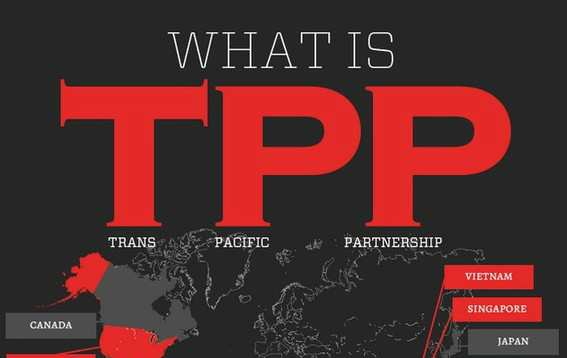 Trans-Pacific Partnership: The View From China